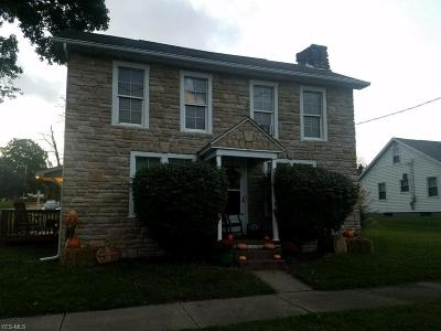 Single Family Home Active Under Contract: 567 Front Street