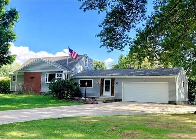 Single Family Home For Sale: 7900 Northwood Street
