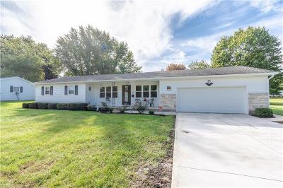 Urbana Single Family Home For Sale: 795 Wooddale