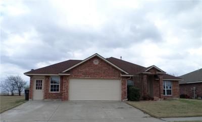 Single Family Home Sale Pending: 8504 Canyon Trail Drive