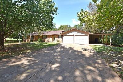 Guthrie Single Family Home For Sale: 420 Allen Road