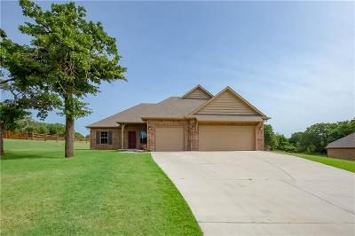 Guthrie Single Family Home For Sale: 5250 Hunters Gap