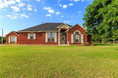 Piedmont Single Family Home For Sale: 13200 Lacresta Dr.