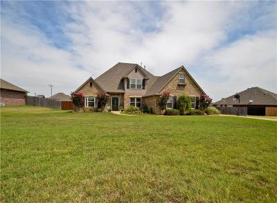 Piedmont Single Family Home For Sale: 2669 Silver Crossings Circle