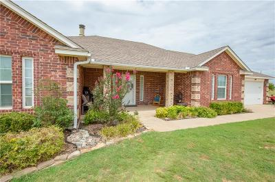 Tuttle Single Family Home For Sale: 1066 County Street 2956