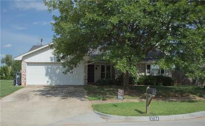 Norman Rental For Rent: 1724 Abe Martin Drive