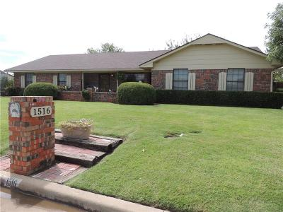 Single Family Home For Sale: 1516 Village Drive