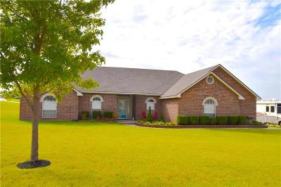 Guthrie Single Family Home For Sale: 1651 Derby Lane