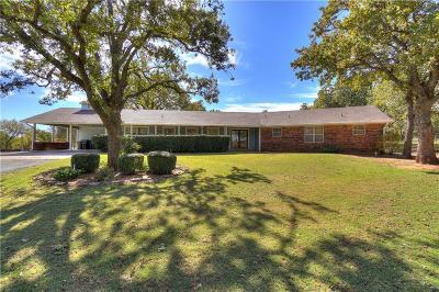 Single Family Home For Sale: 1130 Cedar Drive
