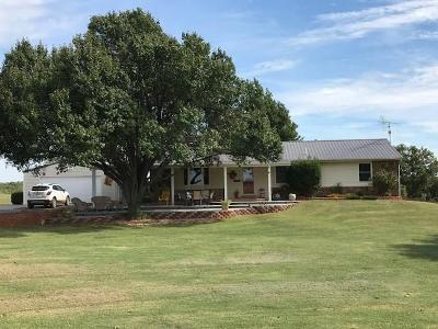 Wellston Single Family Home For Sale: 930344 S Pilot