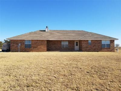 Piedmont OK Single Family Home For Sale: $170,000