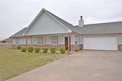 Guthrie Single Family Home For Sale: 1705 E Industrial Road