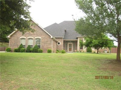 Single Family Home Sold: 14200 Hummingbird Drive