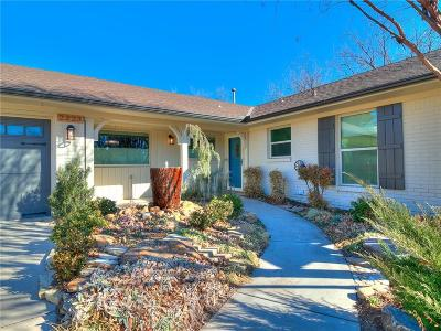 Single Family Home For Sale: 2223 Belleview Drive