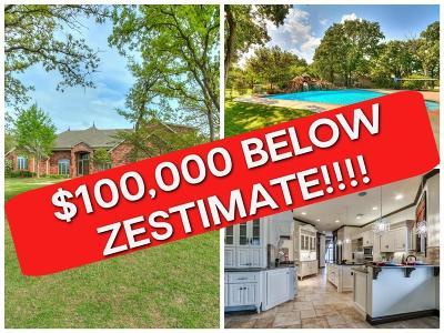 Edmond Single Family Home For Sale: 11320 Running Deer Court