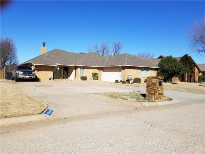 Single Family Home For Sale: 10609 W Country