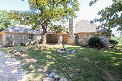 Guthrie Single Family Home For Sale: 8951 E Charter Oak