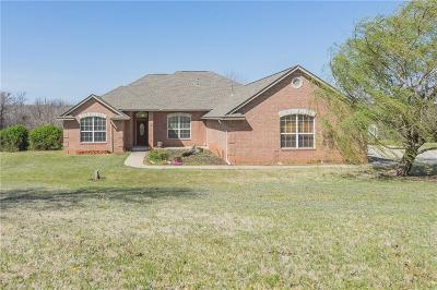 Single Family Home For Sale: 7835 Valley Creek Drive