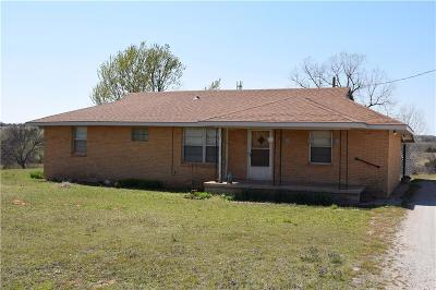 Ninnekah Single Family Home For Sale: 2962 County Street 2800