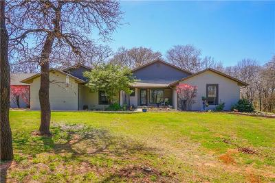 Norman Single Family Home For Sale: 2704 Daffodil Court