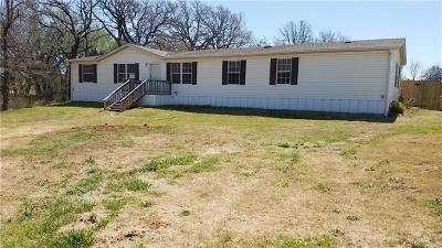 Guthrie Single Family Home For Sale: 1850 Liberty