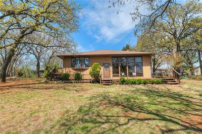 Guthrie Single Family Home For Sale: 930 N Shore