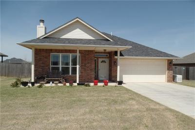 Piedmont Single Family Home For Sale: 979 Phil's Way N.w.
