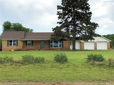 Ninnekah Single Family Home For Sale: 969 County Road 1435