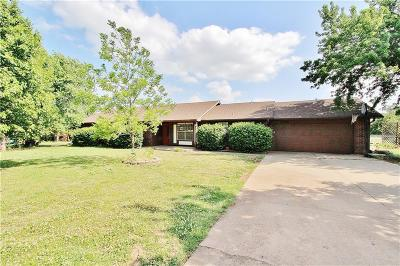 Piedmont Single Family Home For Sale: 1724 Jefferson