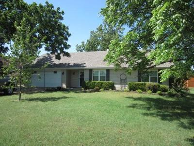 Piedmont Single Family Home For Sale: 1215 Blugil Drive