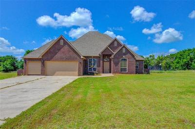 Norman Single Family Home For Sale: 9821 Little River Drive