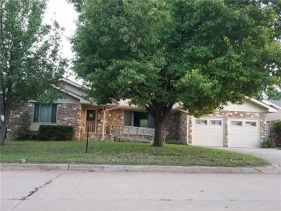 Oklahoma City OK Single Family Home For Sale: $139,500