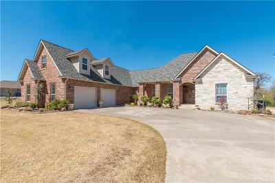 Jones Single Family Home For Sale: 6401 Cedar Creek Drive