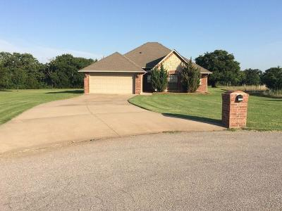 Guthrie OK Rental For Rent: $1,495