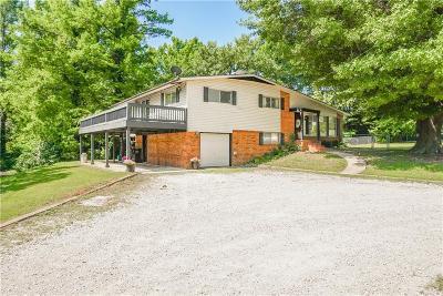 Washington Single Family Home For Sale: 402 W Morehead