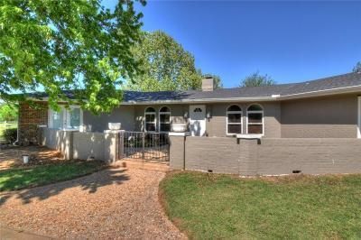 Single Family Home For Sale: 1719 E Post Oak
