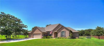 Guthrie Single Family Home For Sale: 5350 Hunters Gap