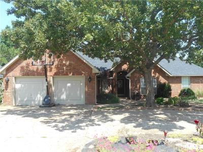 Shawnee Single Family Home For Sale: 305 Club House