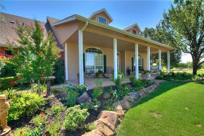 Single Family Home For Sale: 1250 Riverview Drive