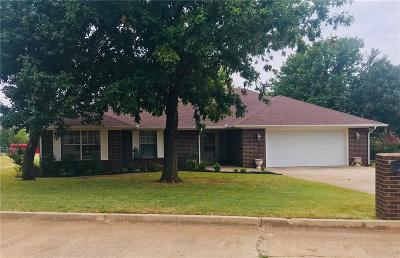 Single Family Home For Sale: 2202 S 33rd