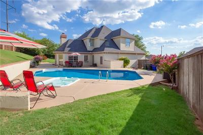 Norman Single Family Home For Sale: 4801 Corbett Drive