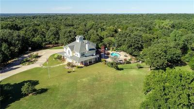 Jones Single Family Home For Sale: 2641 Freeman Manor Drive