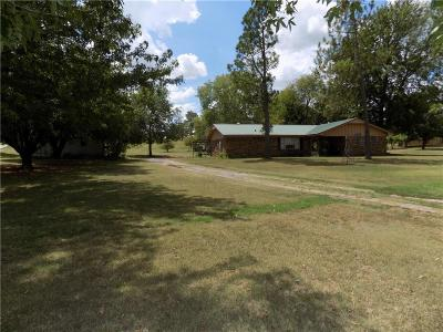 Single Family Home For Sale: 1095 County Road 1383