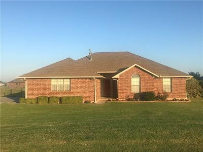 Piedmont Single Family Home For Sale: 2802 Saddle Springs Trail