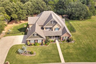 Shawnee Single Family Home For Sale: 2417 Minnesota Circle