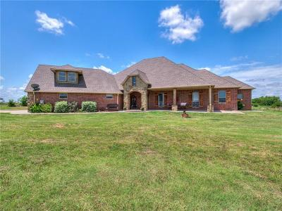 Single Family Home For Sale: 1255 Rother Road