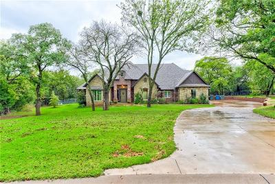 Jones Single Family Home For Sale: 2217 Crestwood Drive