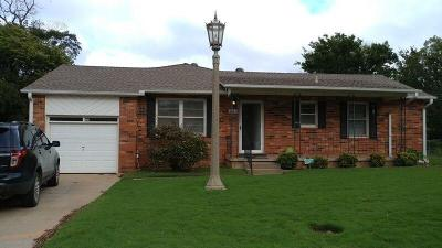 Midwest City Single Family Home For Sale: 1021 Sycamore