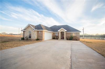Elk City Single Family Home For Sale: 102 Gambel