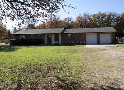Jones Single Family Home For Sale: 12808 Buckboard Road